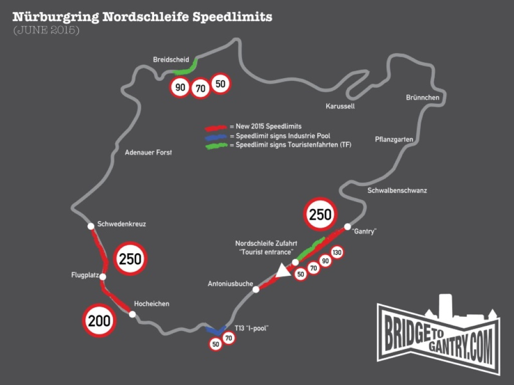 speed limits on the Nordschleife!